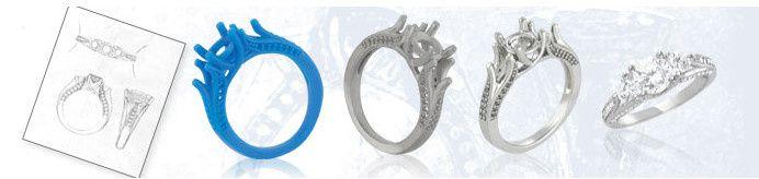 Tmx 1418328616021 Custom Series Pompano Beach wedding jewelry