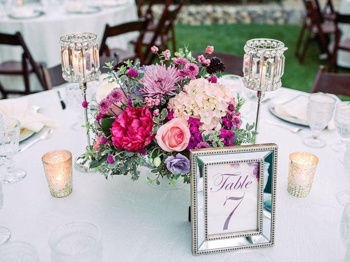 Tmx 1522442876 431bcb4c2350afb2 1522442874 C095510119920c7b 1522442863882 8 Rose Cottage Weddi Palm Springs, CA wedding planner