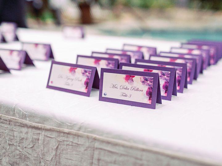 Tmx 1522443391 1b4eb1b6a8967f81 1522443390 F5f8ca59085d48e2 1522443389775 13 Rose Cottage Wedd Palm Springs, CA wedding planner
