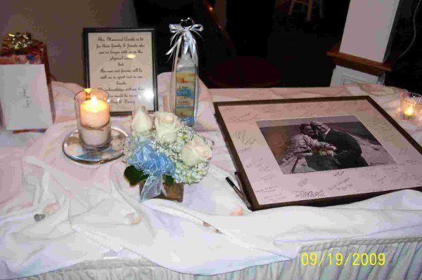 Tmx 1257749620980 Wallacewedding Nashua wedding officiant