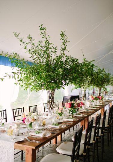 trees head table example