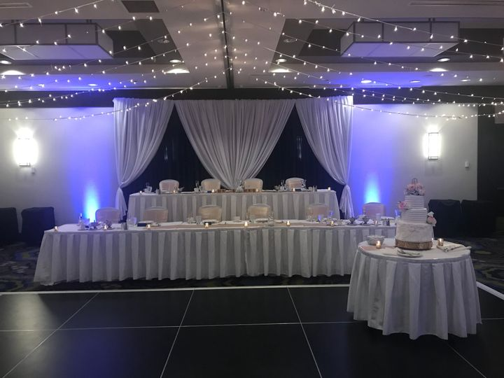 Tmx May 2019 Wedding 5 51 782620 1558020607 Pittsburgh, PA wedding venue