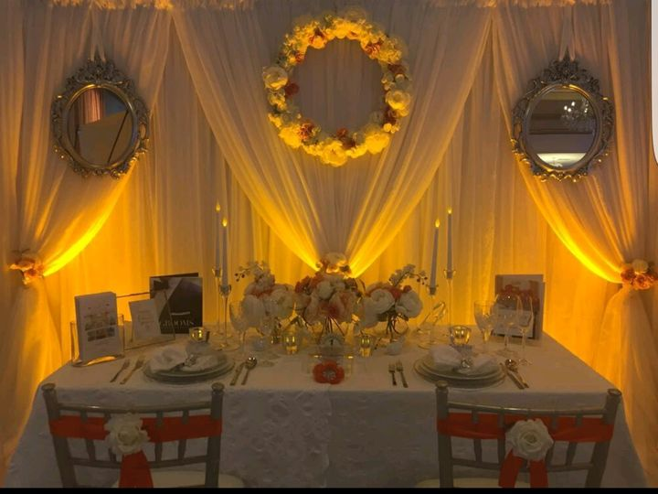 Tmx 4 51 666720 Bronx, NY wedding planner