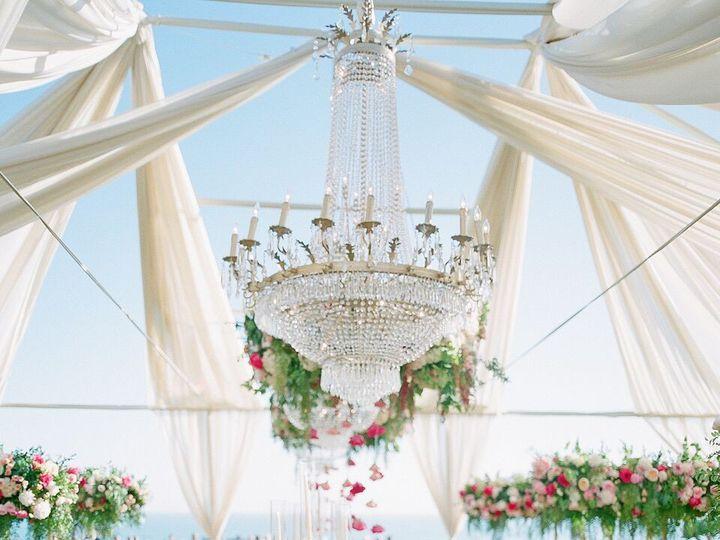 Tmx 1487270009810 Unspecified 16 San Clemente, California wedding planner