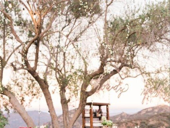 Tmx 1487617591613 3 Sa3a2478 427x640 San Clemente, California wedding planner