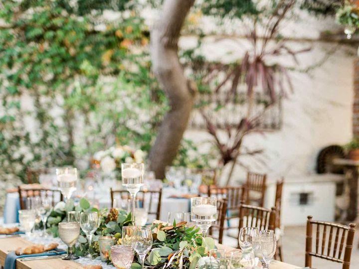 Tmx 1523631297 3696df938bee2222 1523631294 Fba23036c2f2751e 1523631283972 6 013 San Clemente, California wedding planner
