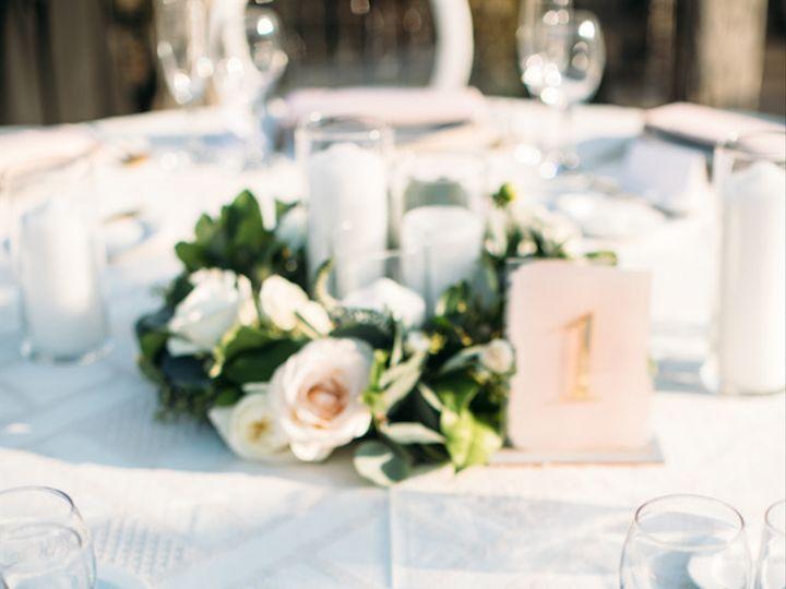 Tmx 17 Je 5143 51 164820 160314395367247 San Clemente, California wedding planner