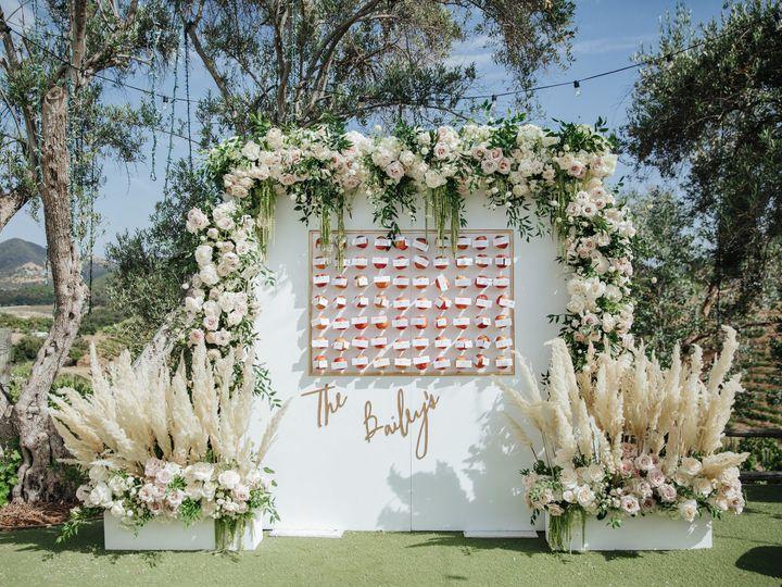 Tmx 2 0i2a2808 Jpg Main Slider 51 164820 160321714234790 San Clemente, California wedding planner