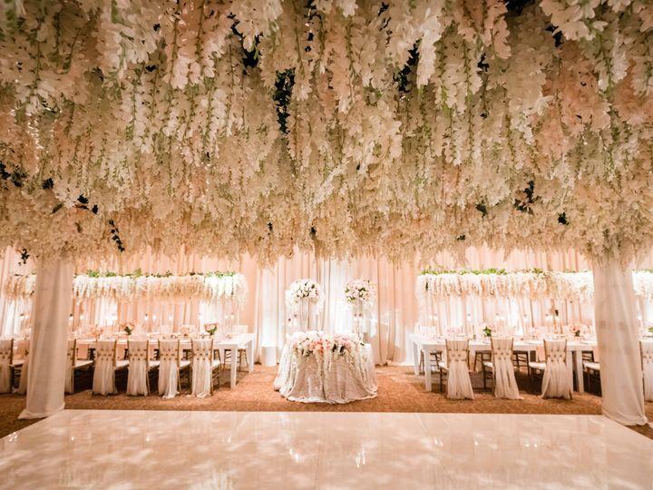 Tmx 5 Prianca Rahul Sneak Peeks 7 51 164820 160322528798350 San Clemente, California wedding planner