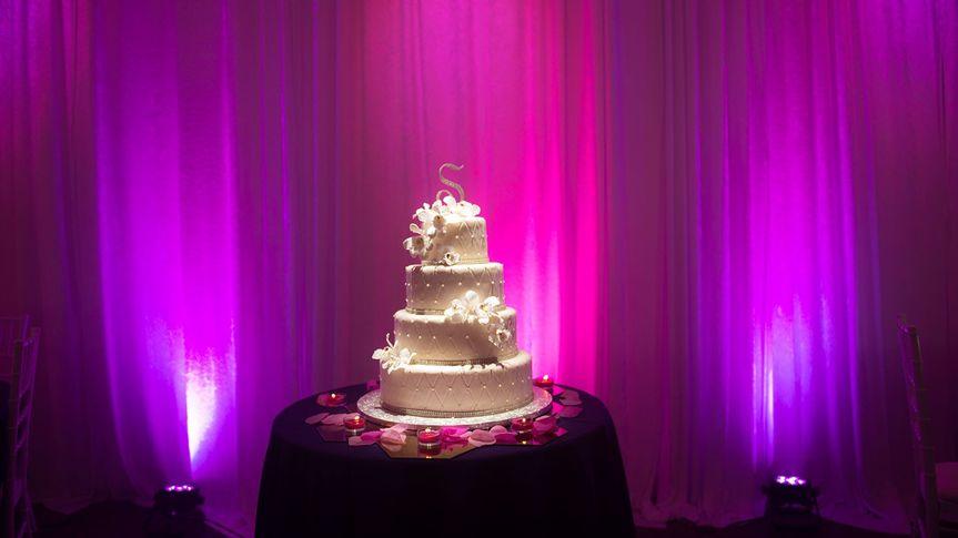 Pinspot Your Cake