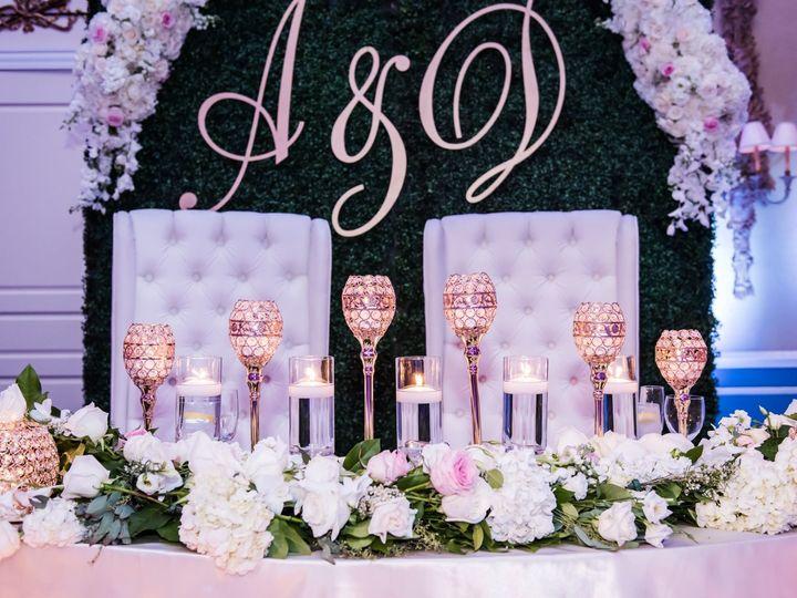 Tmx 1537732052 C261b638f225be1c 1537732050 17dc1b11a2156fb1 1537732051046 4 Test6 Monmouth Junction, NJ wedding planner