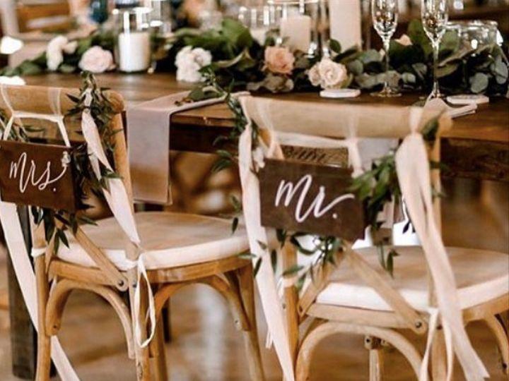 Tmx Screen Shot 2020 01 05 At 2 02 37 Pm 51 482130 157825150889136 Indianapolis, IN wedding rental