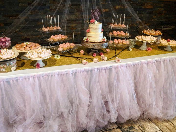 Tmx Img 4347 51 1003130 Tampa, FL wedding cake