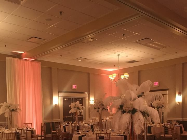 Tmx 1537891042 F174fdcc1fa79909 1537891038 5ea736a6f8eb1d32 1537891026284 27 19424333 48416742 Henrietta, NY wedding venue
