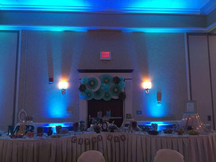 Tmx 1537891045 71b4a0d6fad221e5 1537891042 6d54baac8f8ca45f 1537891026285 31 Candy Bar Henrietta, NY wedding venue
