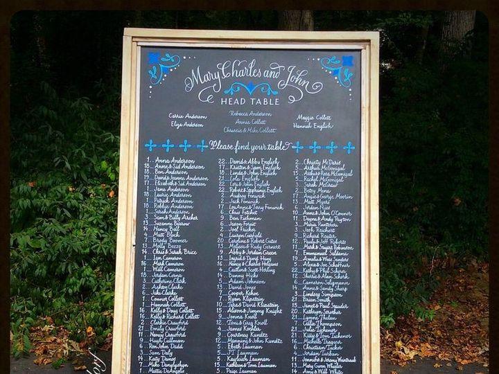 Tmx 1448055630409 Blue Chart Hendersonville wedding invitation