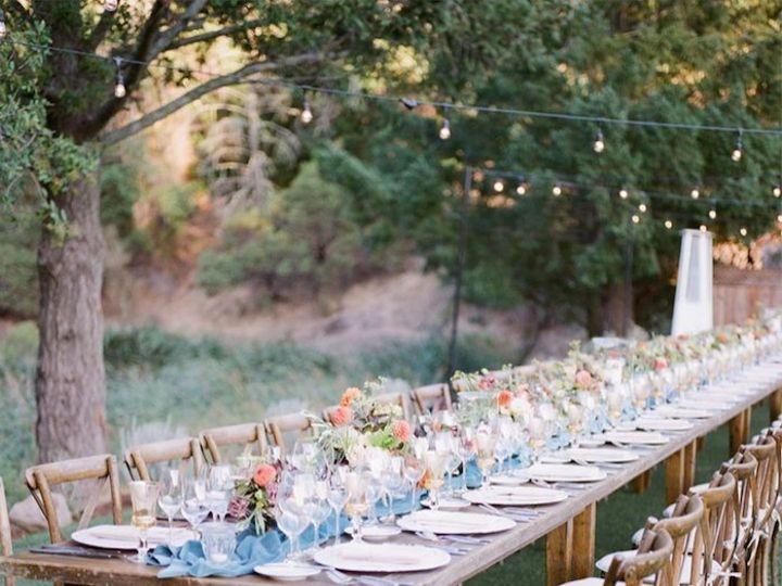 Tmx Screen Shot 2019 11 22 At 1 52 32 Pm 51 902630 157455508054287 Santa Rosa wedding planner