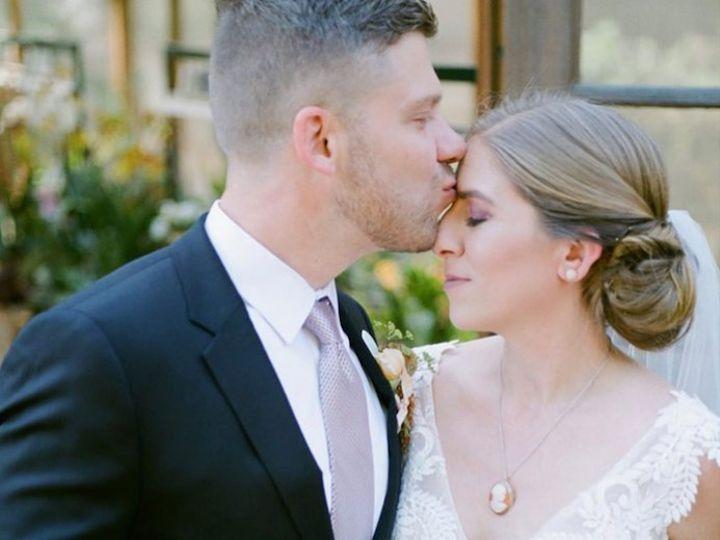Tmx Screen Shot 2019 11 22 At 1 52 56 Pm 51 902630 157455507984646 Santa Rosa wedding planner