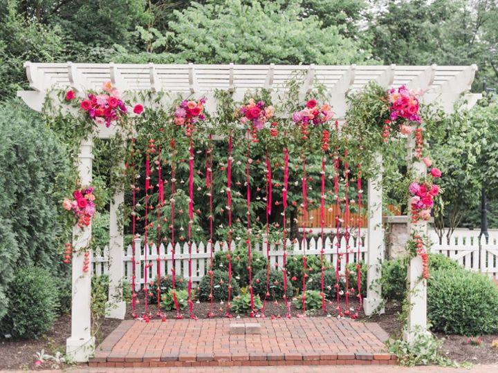 Tmx Indianapolis Indian Wedding Planner Katie Ravi Ambassador House 0209 51 445630 159398288593339 Noblesville, IN wedding planner