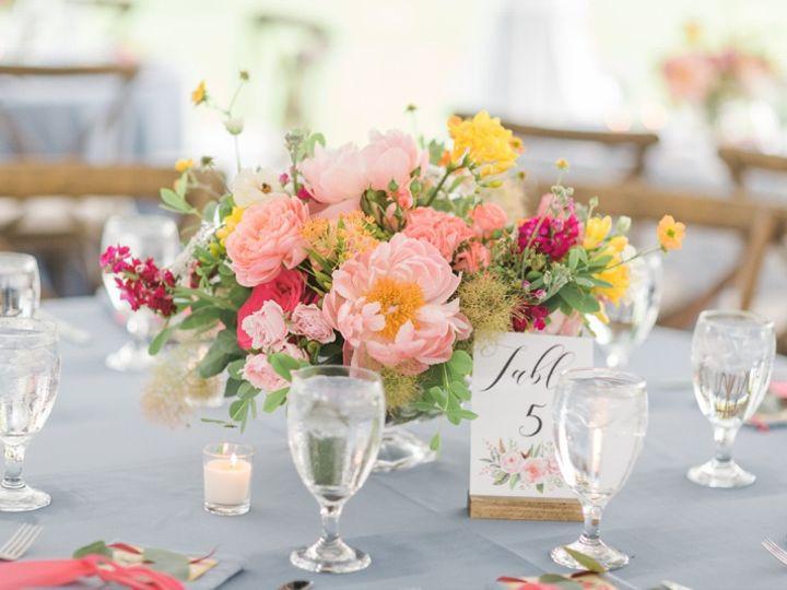 Tmx Indianapolis Indian Wedding Planner Katie Ravi Ambassador House 0502 51 445630 159398315799613 Noblesville, IN wedding planner