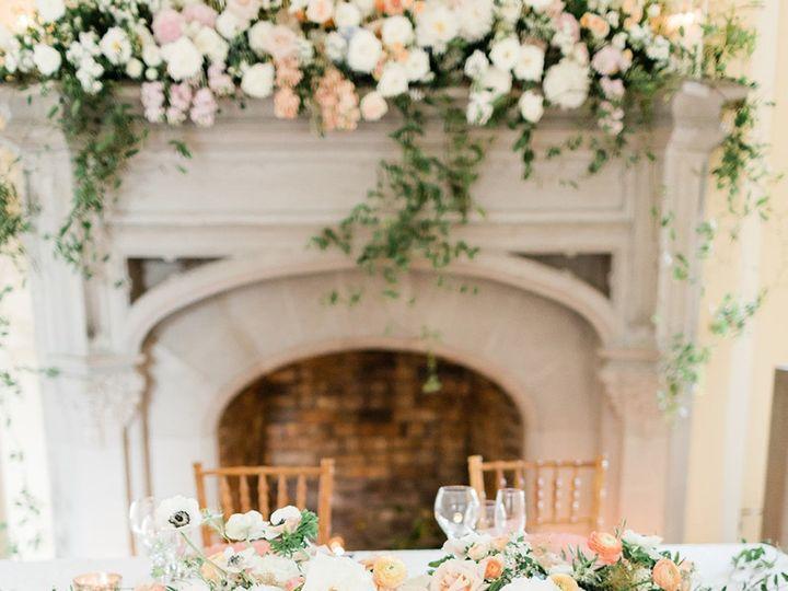 Tmx Indianapolis Wedding Planner Laurel Hall Angie Adam 0116 51 445630 159398516688278 Noblesville, IN wedding planner