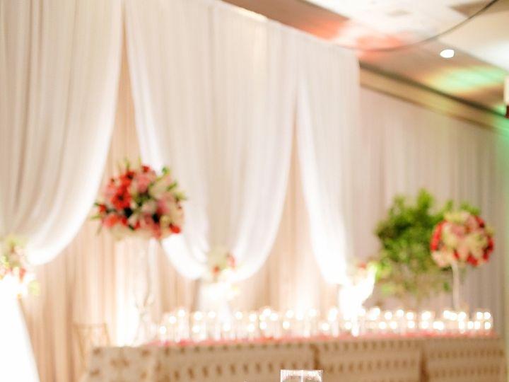 Tmx Joie Nikhil Jw Reception 5 51 445630 159398593467861 Noblesville, IN wedding planner