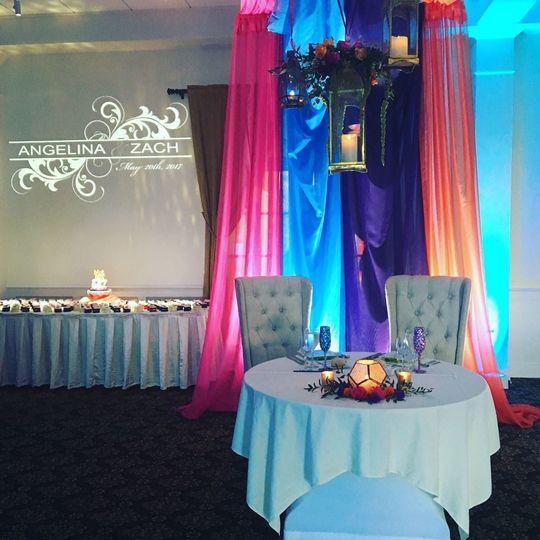 Sweethear table
