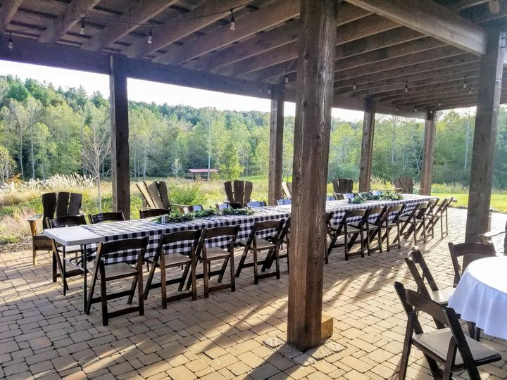 Tmx 20181012 173834 51 749830 1564293709 Westfield, NC wedding venue
