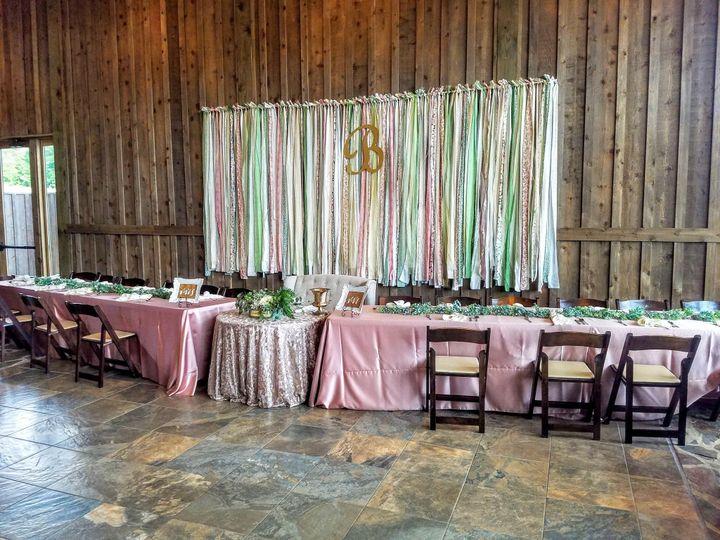 Tmx 20190518 174438 Copy 51 749830 1564293695 Westfield, NC wedding venue