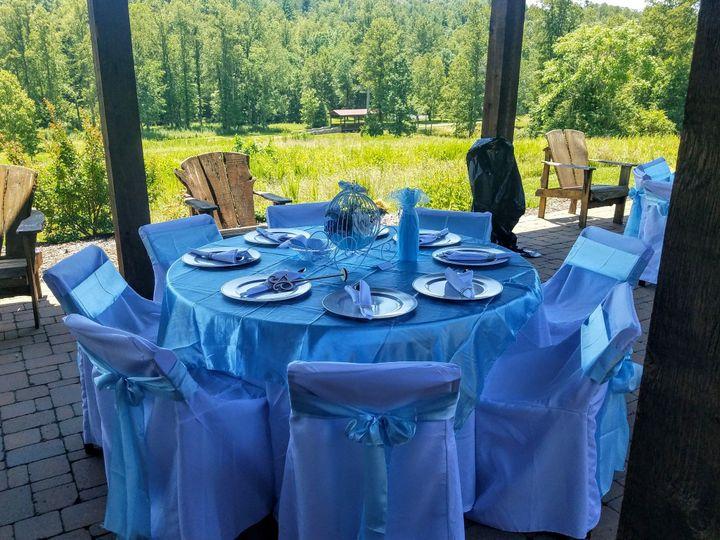 Tmx 20190629 132747 Copy 51 749830 1564293690 Westfield, NC wedding venue