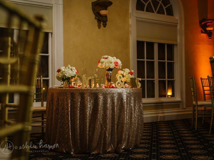 Tmx 1516572216 5b8246abc12f142c 1516572214 2878c6119214c460 1516571725601 2 Alexa And Chris 7 Tampa, FL wedding venue