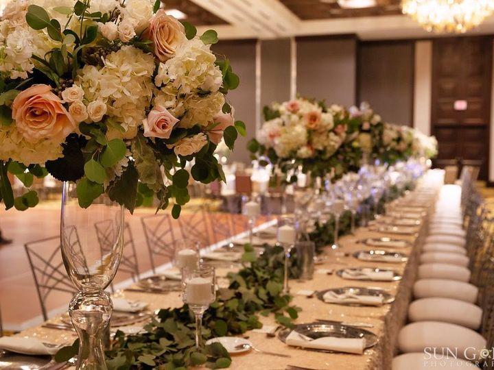 Tmx 0670 51 611140 1565730219 San Antonio, TX wedding planner