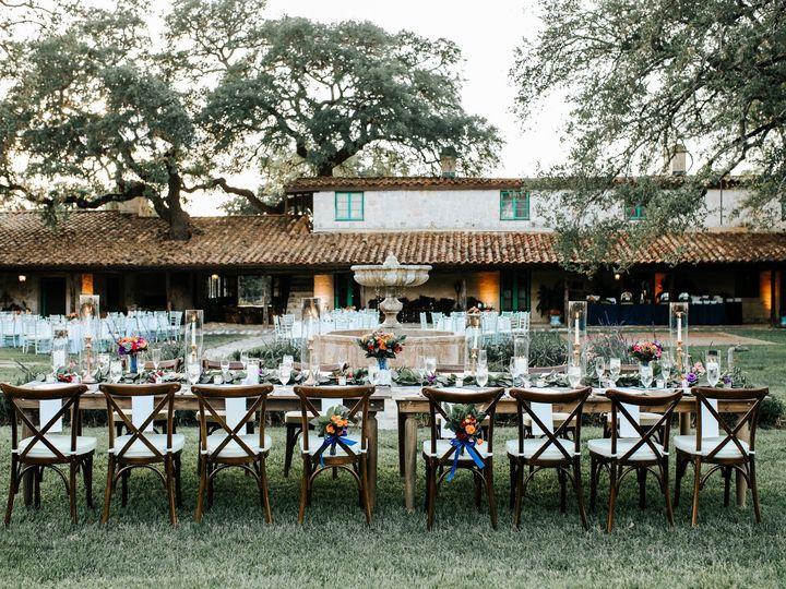 Tmx Vendor 0079 51 611140 1565730208 San Antonio, TX wedding planner