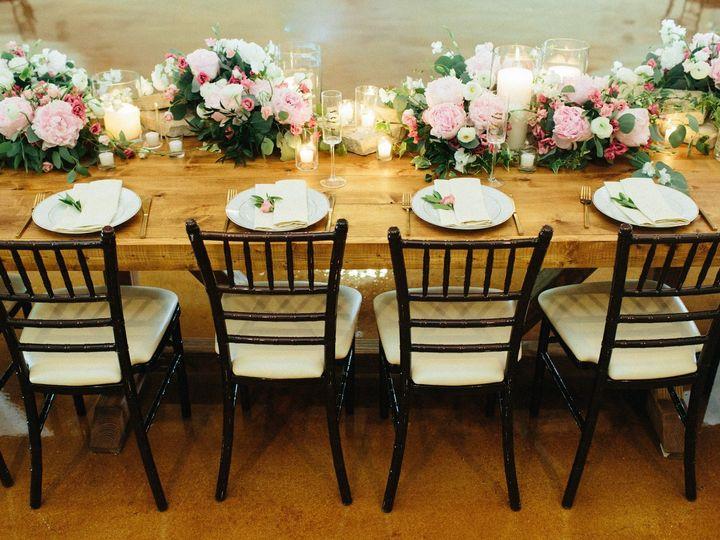 Tmx Virginia Ann Photography Lyles 31 51 611140 1565730206 San Antonio, TX wedding planner