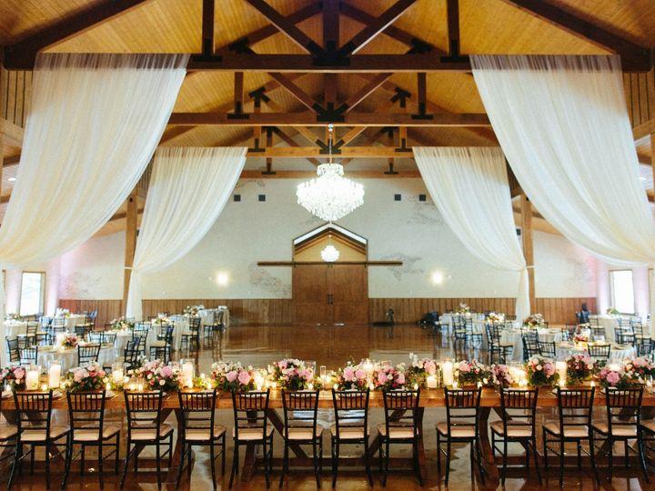 Tmx Virginia Ann Photography Lyles 33 51 611140 1565730209 San Antonio, TX wedding planner