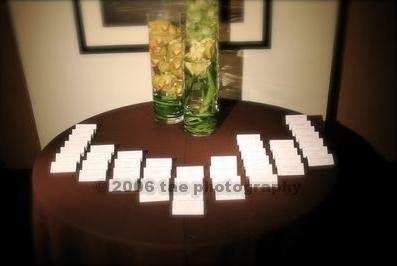 Tmx 1197314925497 Escorttable Massapequa Park wedding planner