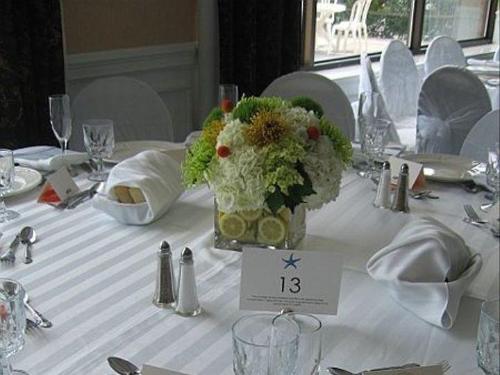 Tmx 1278687569949 41 Massapequa Park wedding planner