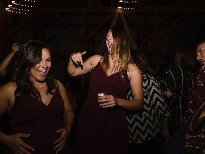 Tmx Kansas City Wedding Photographers 118 51 908240 Manhattan, KS wedding photography