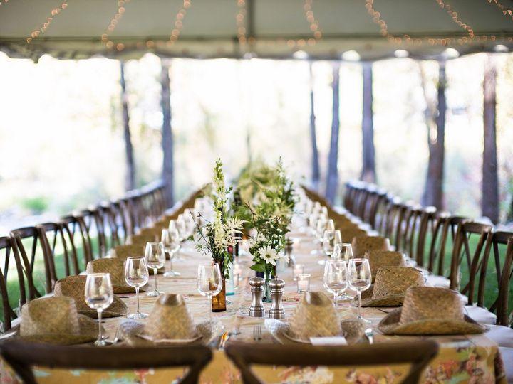 Tmx 1414358988835 Screenshot 2014 10 26 17.19.56 Aspen, Colorado wedding planner