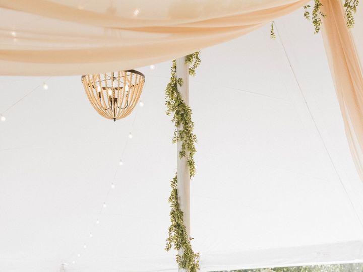 Tmx Thumb427b 51 411340 159794309667206 Traverse City, MI wedding videography