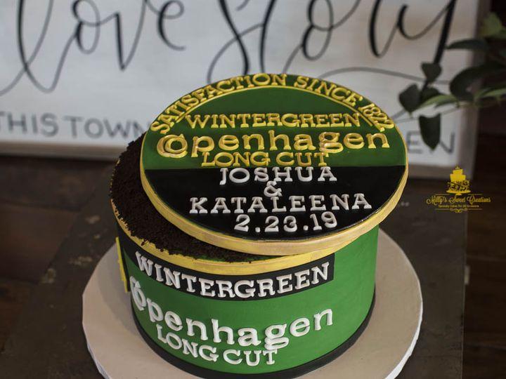 Tmx Copenhagen Themed Grooms Cake 004 51 529340 Cleburne, Texas wedding cake