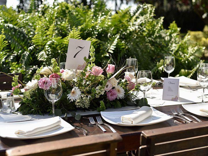 Tmx 1525103540 Cfae61c91fac28eb 1525103539 Fd5944e407d18be3 1525103518400 5 Ana Jesus 4 Coctel Puerto Vallarta, MX wedding planner