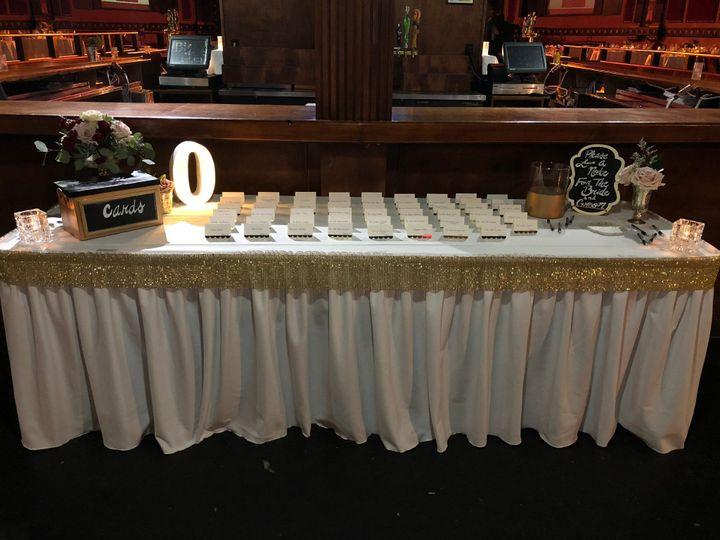 Tmx Img 0706 51 489640 1567014934 Niagara Falls, NY wedding venue