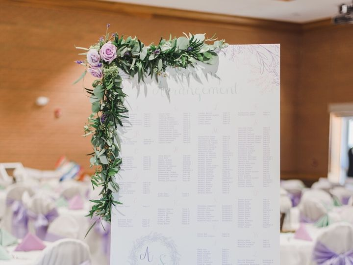 Tmx 2019845d 7b3a 46cb 824b 02acdfbdfefd 51 590840 1569031397 Cleveland, OH wedding invitation