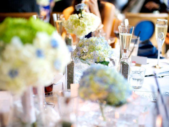 Tmx 1347050928790 KrissieKali038 Greensboro, NC wedding planner