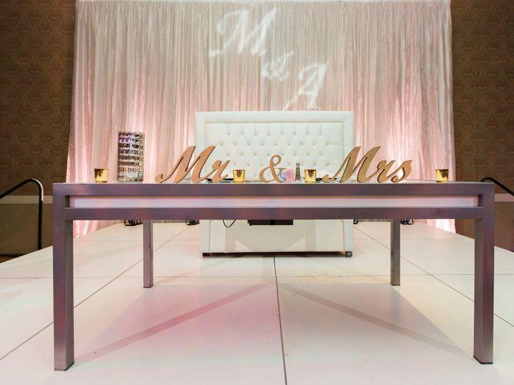 Tmx 1497280753638 Alex And Malika Wedding Reception 0013 Greensboro, NC wedding planner