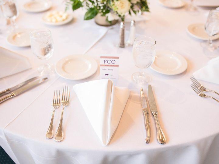 Tmx 1447788149454 Markliz 469 Front Royal, District Of Columbia wedding venue