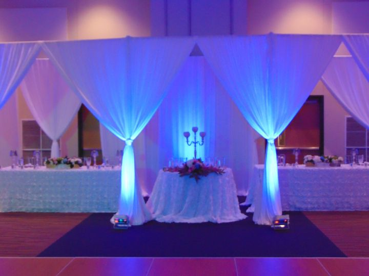 Tmx Wedding Photo 3 51 960150 1560878331 Columbia, SC wedding venue
