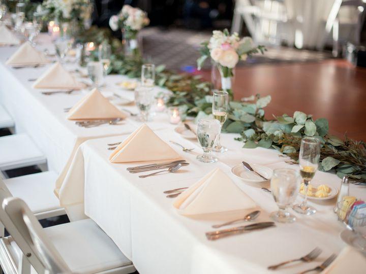 Tmx 1501354909851 520 Indianapolis, IN wedding venue