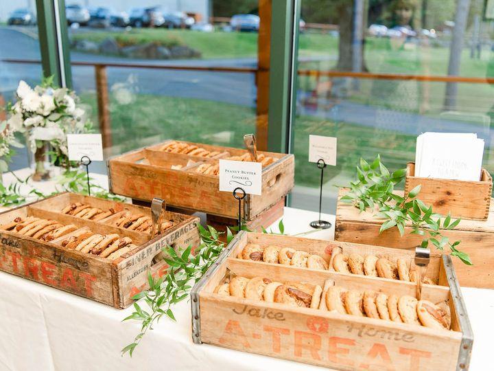 Tmx Dbecker Cookie Set Up By Big Windows 51 121350 158325042221827 Stroudsburg wedding venue